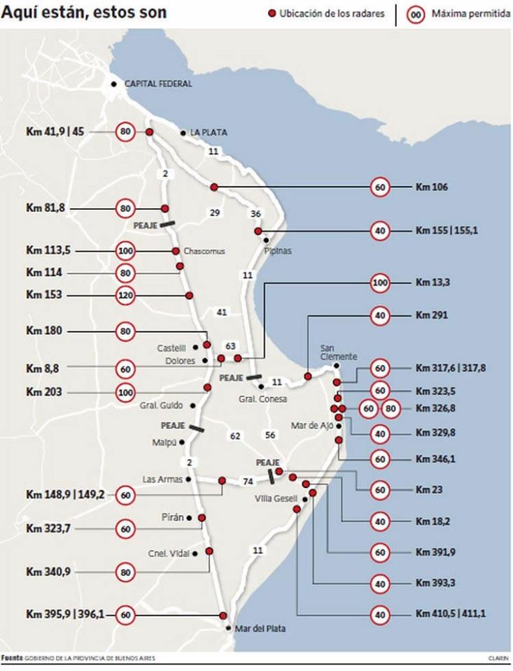 Ver detalles de Ubicación de radares en las rutas rumbo a La Costa